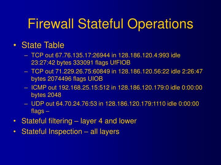 Firewall Stateful Operations