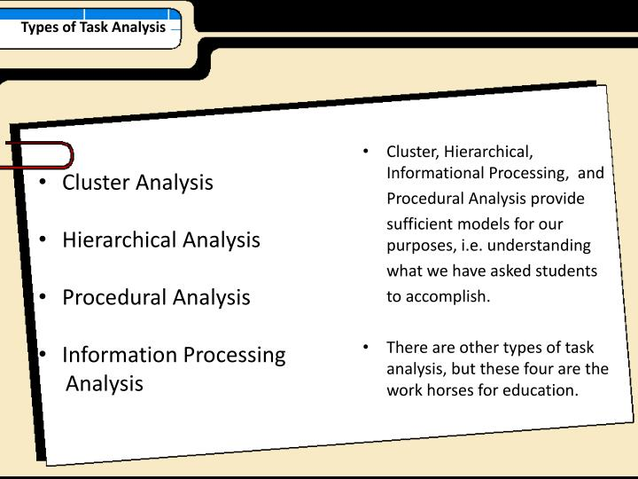 Types of Task Analysis