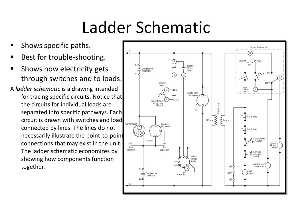 Electrical Wiring Diagrams On Electrical Wiring Diagrams Powerpoint