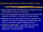 marketing applications of neo freudian theory