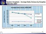 system hospitals average daily census by hospital 2004 thru 2007