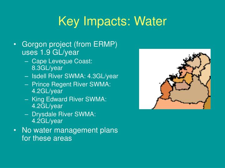 Key Impacts: Water