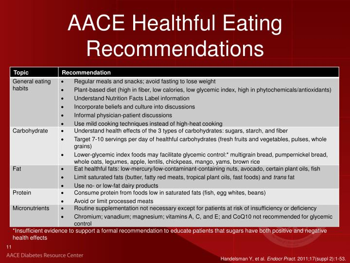 AACE Healthful Eating Recommendations