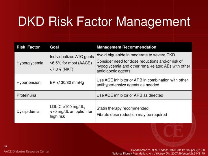 DKD Risk Factor Management