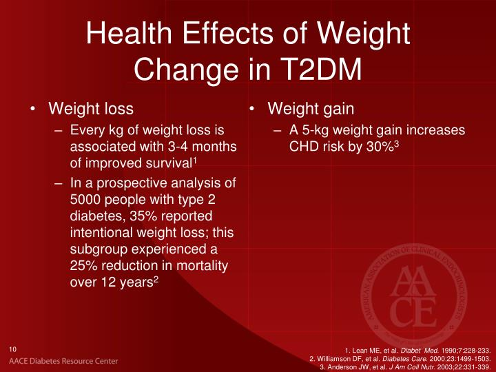 Health Effects of Weight Change in T2DM