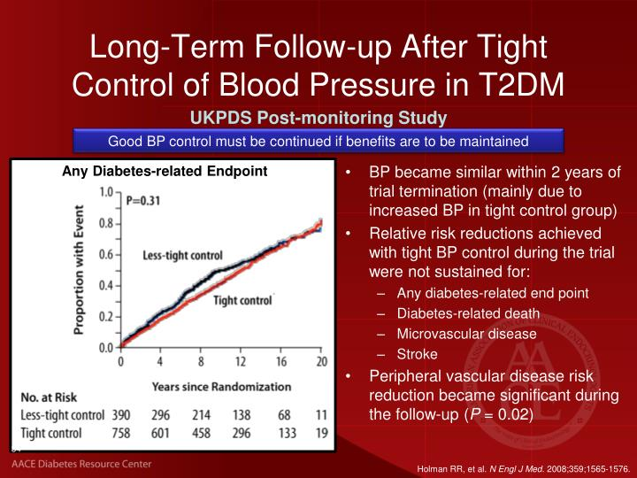 Long-Term Follow-up After Tight Control of Blood Pressure in T2DM
