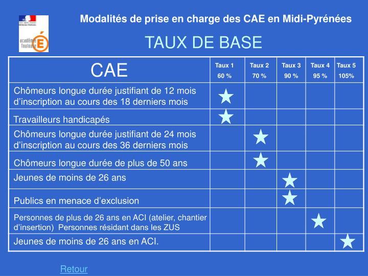Modalités de prise en charge des CAE en Midi-Pyrénées