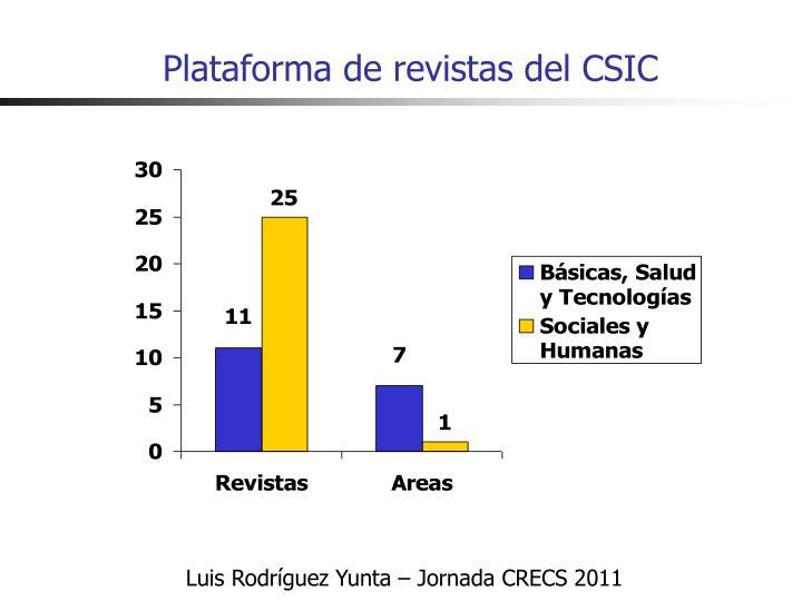 Plataforma de revistas del CSIC