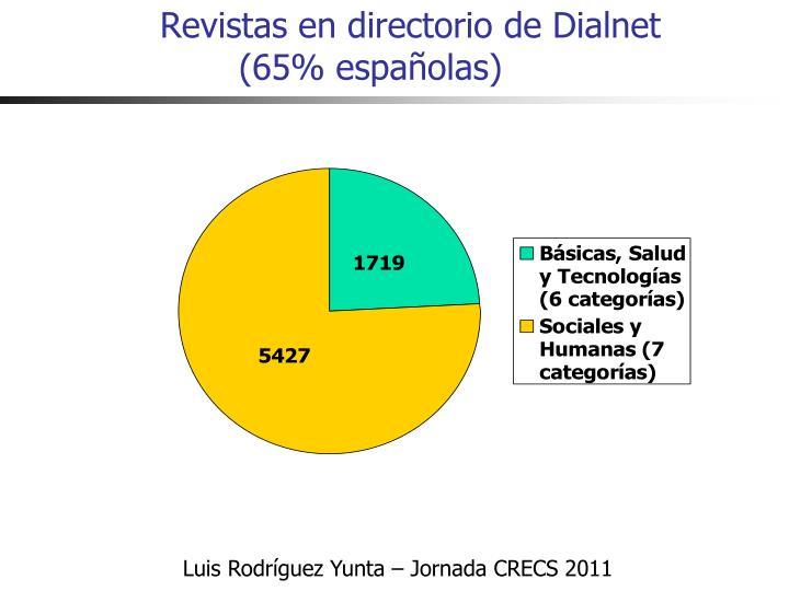 Revistas en directorio de Dialnet