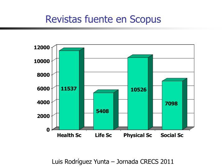 Revistas fuente en Scopus