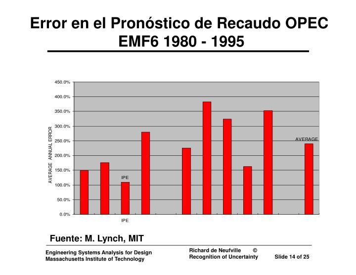 Error en el Pronóstico de Recaudo OPEC