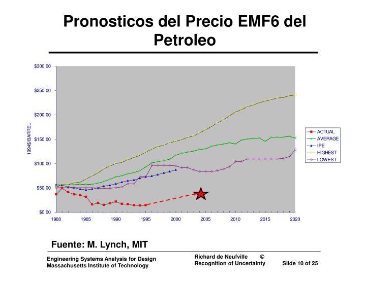 Pronosticos del Precio EMF6 del Petroleo