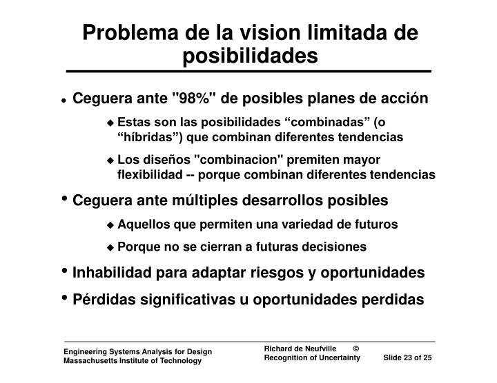 Problema de la vision limitada de posibilidades