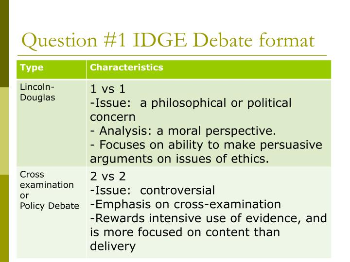 Question #1 IDGE Debate format