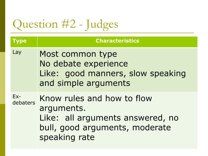Question #2 - Judges