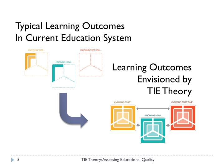 Typical Learning Outcomes