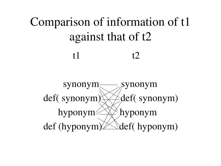 Comparison of information of t1 against that of t2