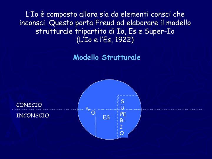 L'Io è composto allora sia da elementi consci che inconsci. Questo porta Freud ad elaborare il modello strutturale tripartito di Io, Es e Super-Io                 (L'Io e l'Es, 1922)