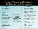 sources of revenue and expenditures for state and local governments