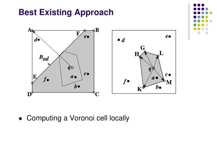 Best Existing Approach