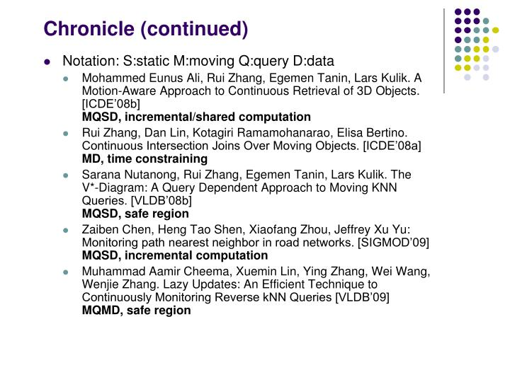Chronicle (continued)