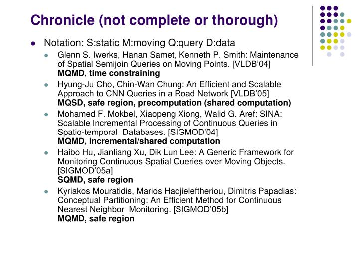 Chronicle (not complete or thorough)