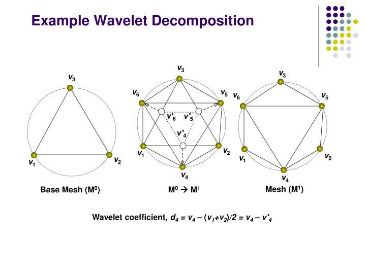 Example Wavelet Decomposition