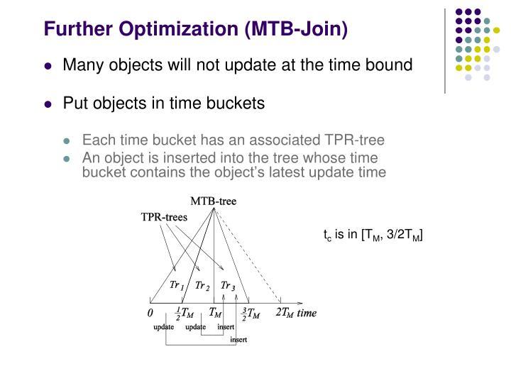 Further Optimization (MTB-Join)