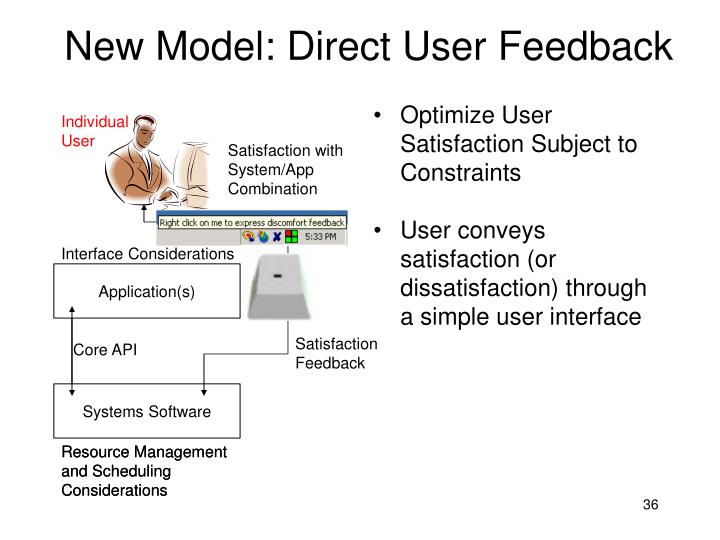 New Model: Direct User Feedback