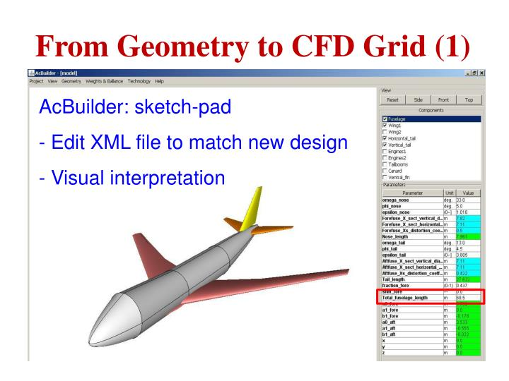 From Geometry to CFD Grid (1)