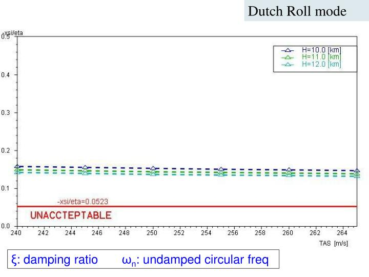 Dutch Roll mode