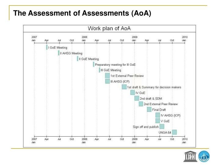 The Assessment of Assessments (AoA)