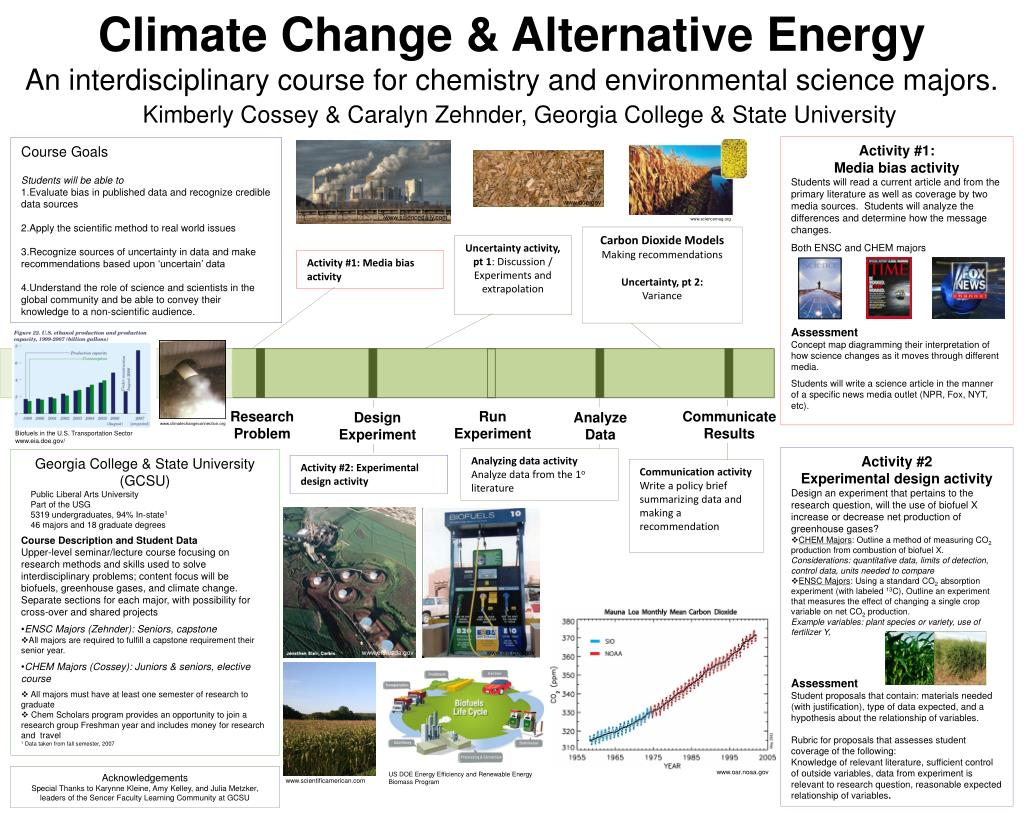 PPT - Climate Change & Alternative Energy PowerPoint
