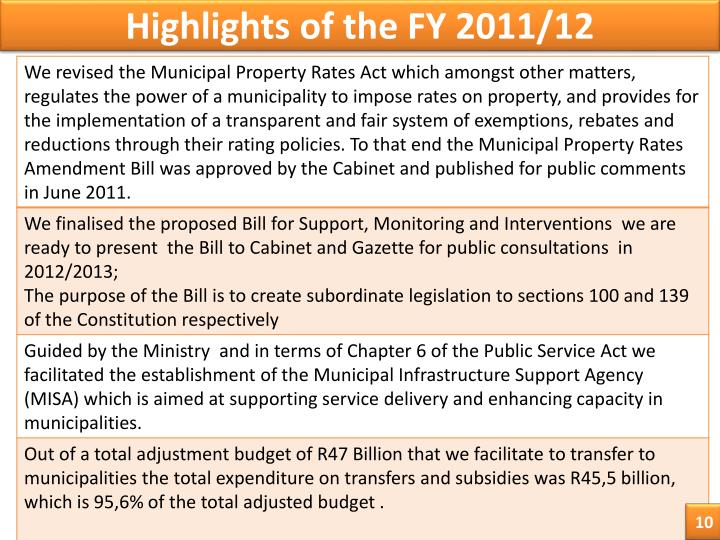 Highlights of the FY 2011/12