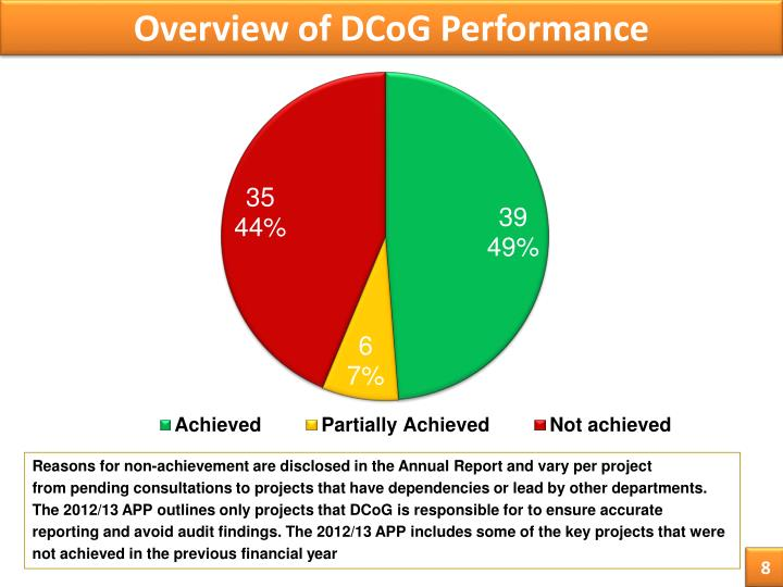 Overview of DCoG Performance