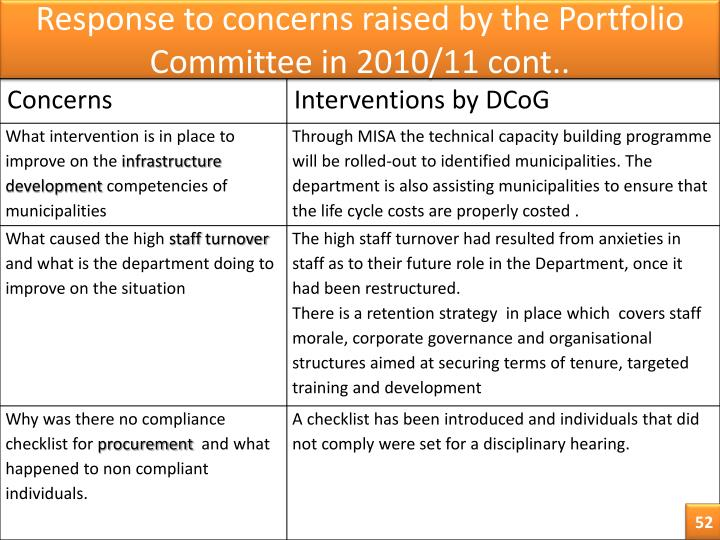 Response to concerns raised by the Portfolio Committee in 2010/11 cont..