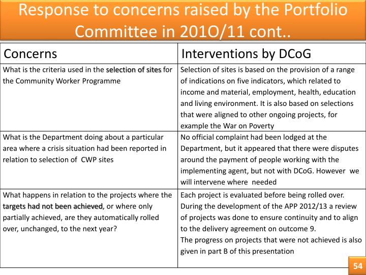 Response to concerns raised by the Portfolio Committee in 201O/11 cont..