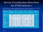 service coordination data from the fcss initiative