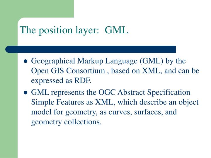 The position layer:  GML