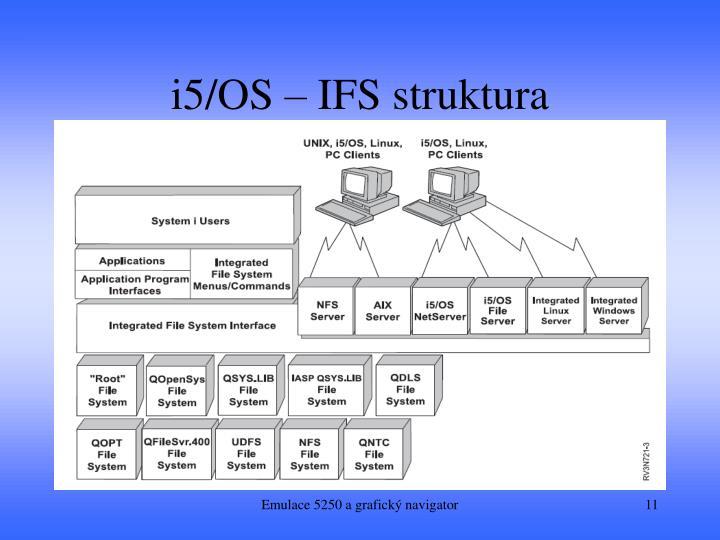 i5/OS – IFS struktura