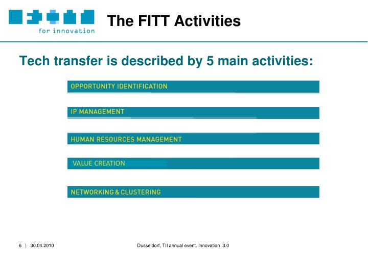 Tech transfer is described by 5 main activities: