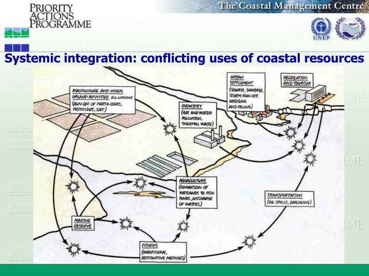Systemic integration: conflicting uses of coastal resources