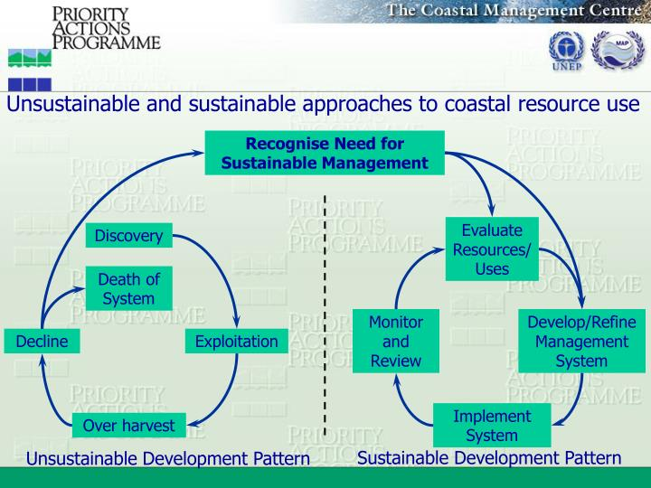 Unsustainable and sustainable approaches to coastal resource use