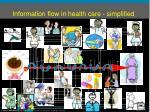 information flow in health care simplified
