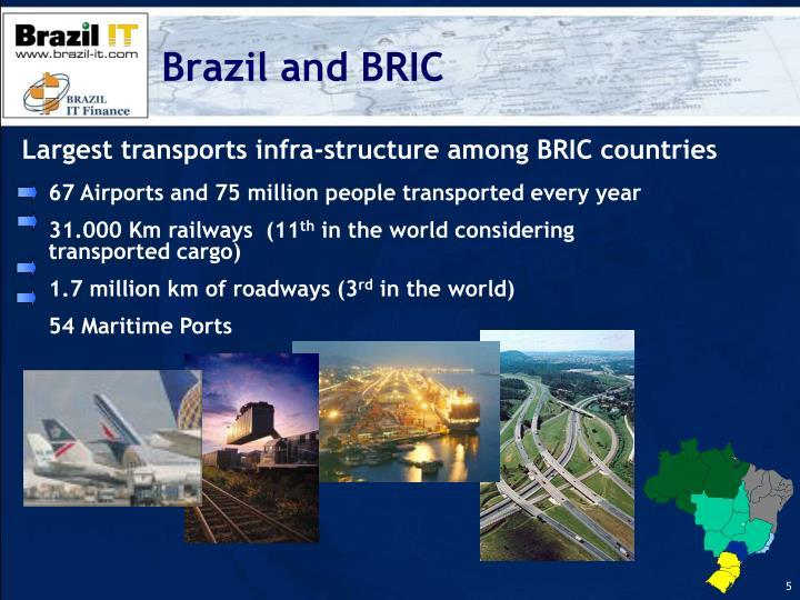 Brazil and BRIC