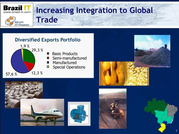 Diversified Exports Portfolio