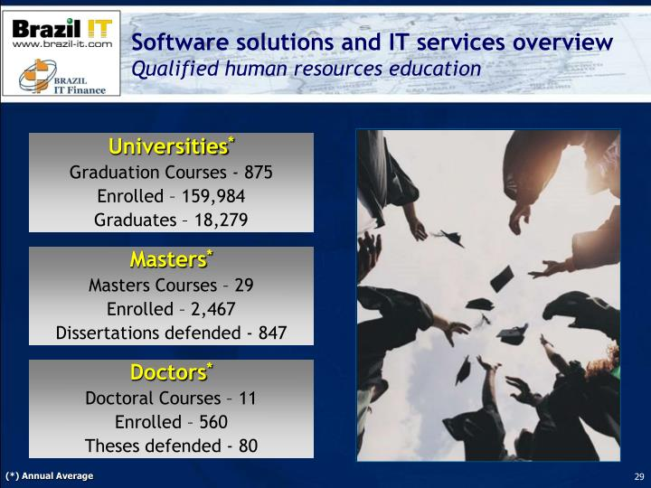 Software solutions and IT services overview
