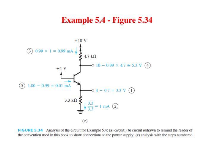 Example 5.4 - Figure 5.34