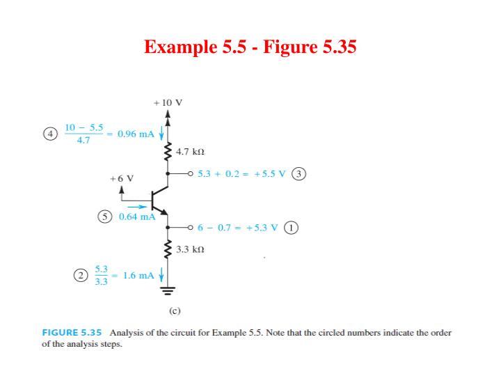 Example 5.5 - Figure 5.35