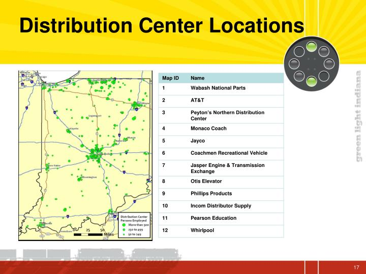 Distribution Center Locations